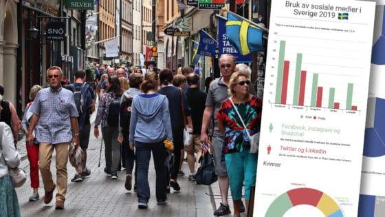 Bare én av fire svensker opplever tiden på sosiale medier som meningsfull. Foto: Shutterstock/Helt Digital
